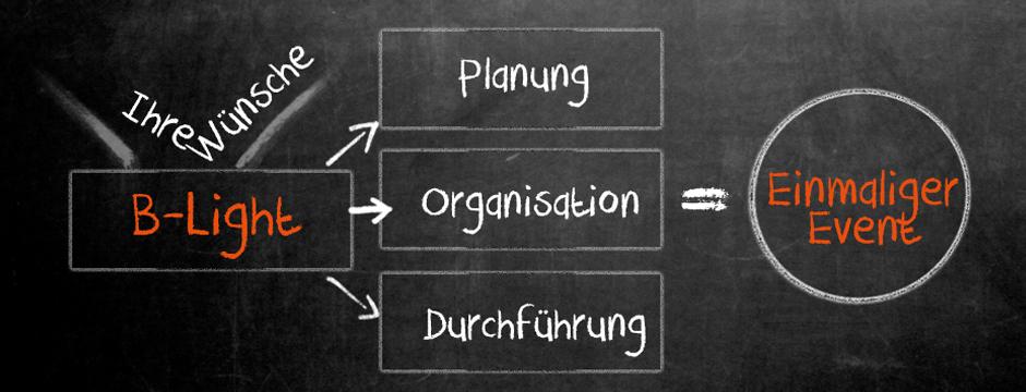 slider_planung1